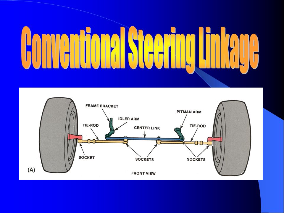 Conventional Steering Linkage