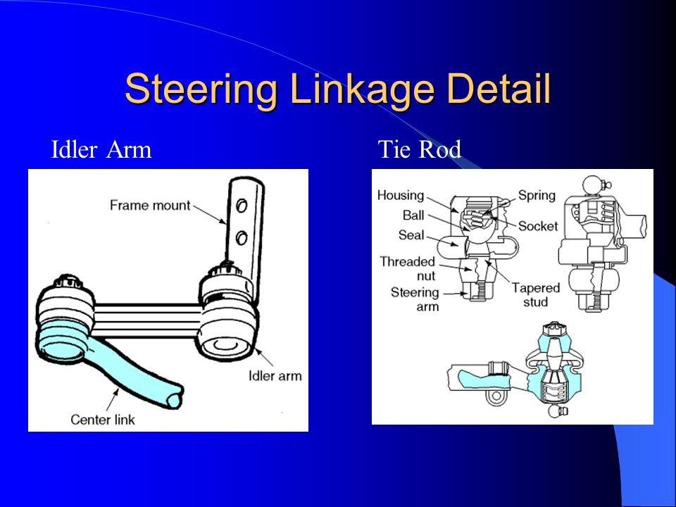 Steering Linkage Detail