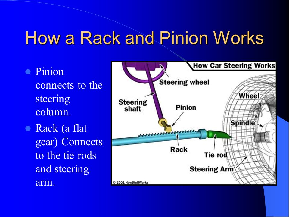 How a Rack and Pinion Works