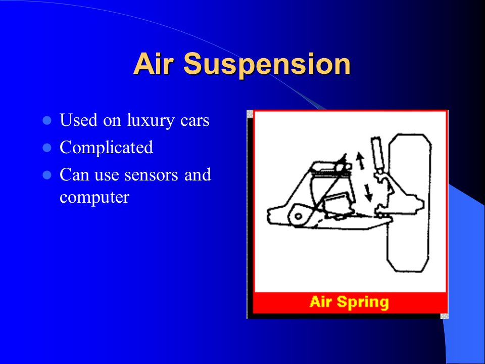 Air Suspension Used on luxury cars Complicated