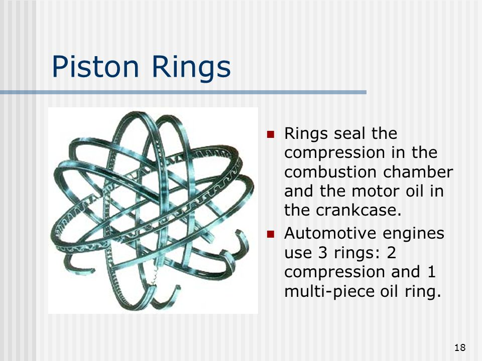 Piston Rings Rings seal the compression in the combustion chamber and the motor oil in the crankcase.