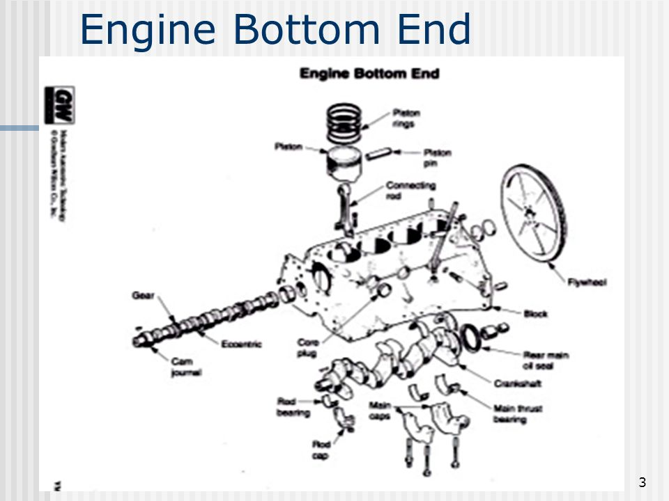 Amc V 8 5 0l 304 And 5 9l 360 Engine Parts together with P 0996b43f8037fa5c moreover 726773 together with O Carro De F1 Mais Potente Da Historia together with Jeep Flathead 4 Engine Diagram. on inline 4 cylinder engine