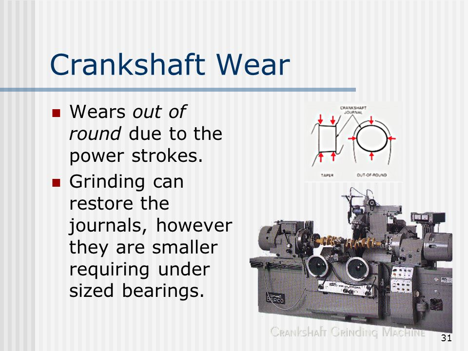 Crankshaft Wear Wears out of round due to the power strokes.