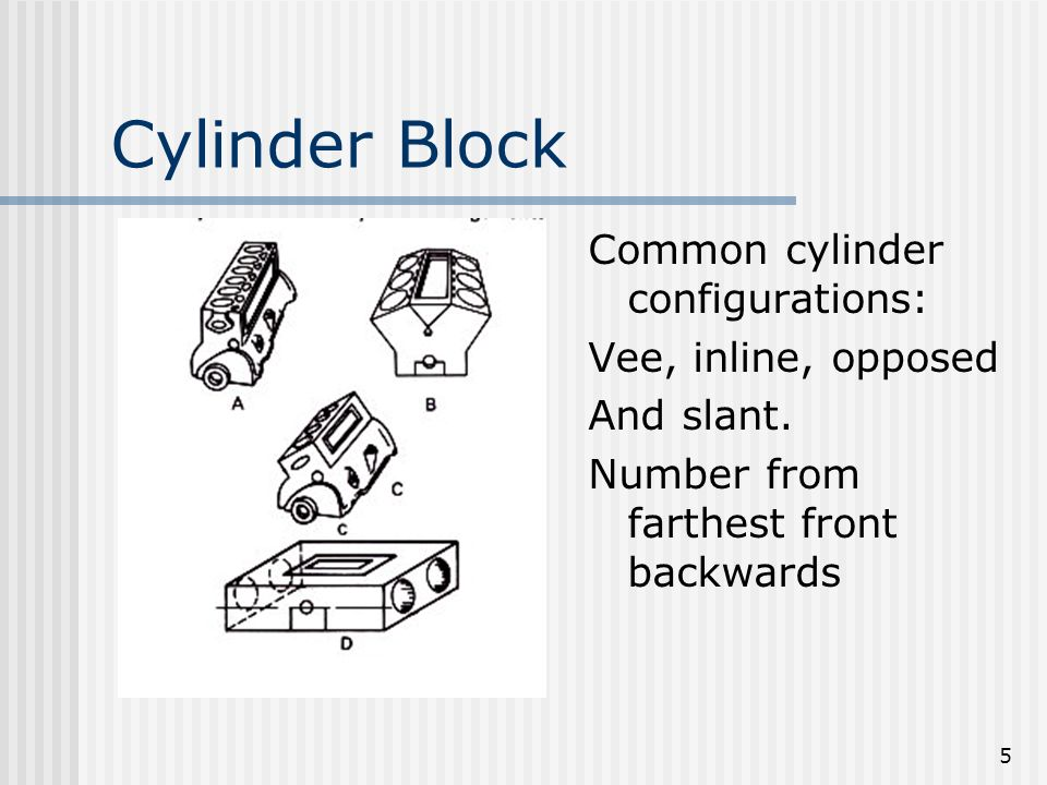 Cylinder Block Common cylinder configurations: Vee, inline, opposed