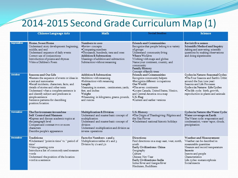 Curriculum night Welcome to 2C class! - ppt download
