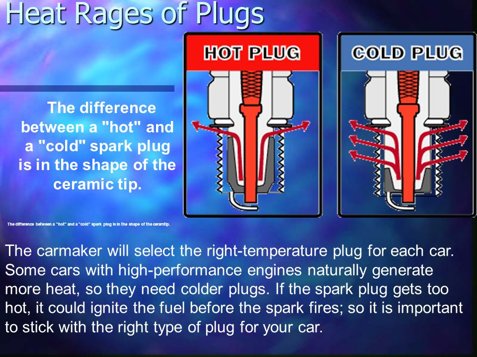 Heat Rages of Plugs The difference between a hot and a cold spark plug is in the shape of the ceramic tip.