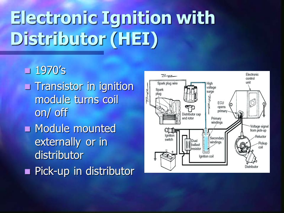 Electronic Ignition with Distributor (HEI)