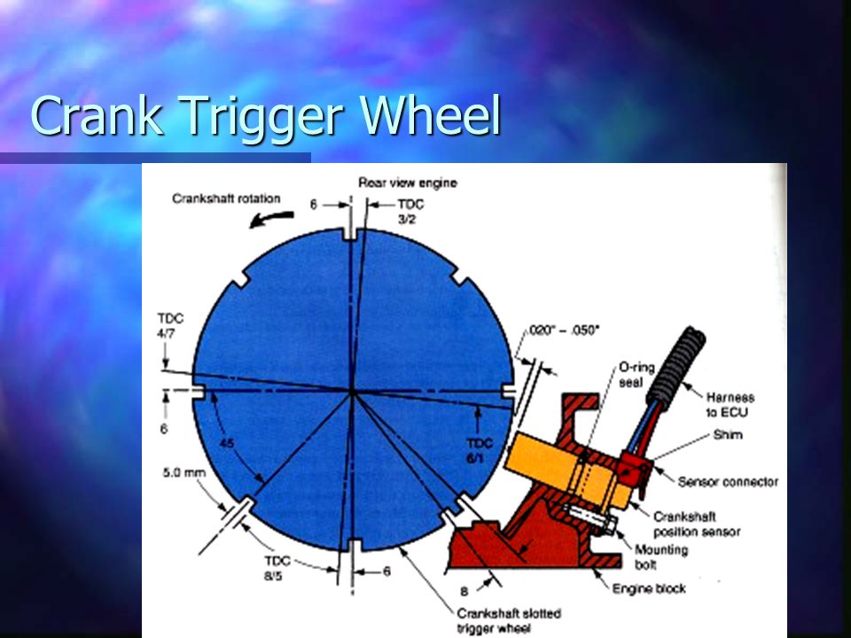Crank Trigger Wheel