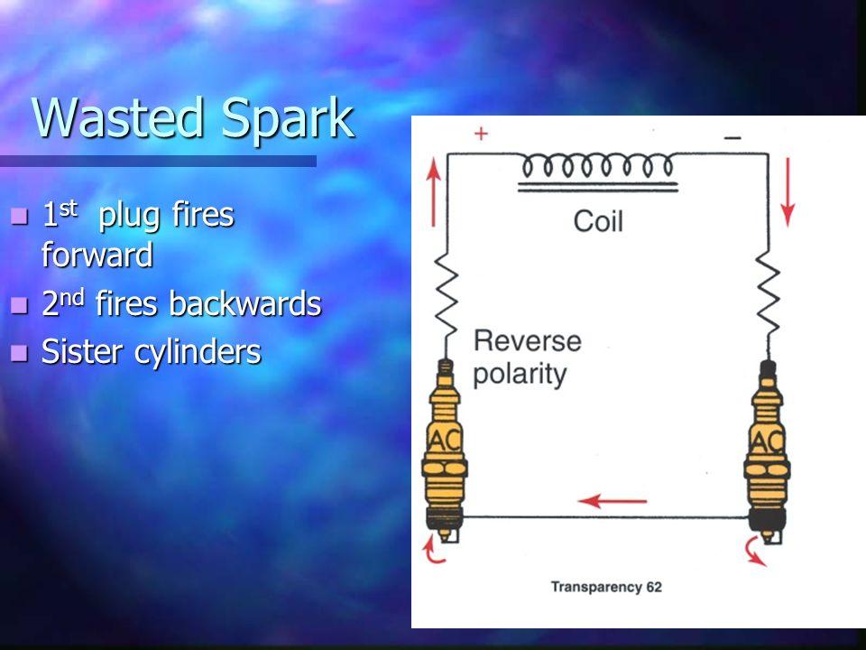 Wasted Spark 1st plug fires forward 2nd fires backwards