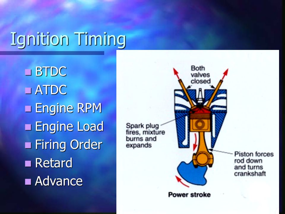 Ignition Timing BTDC ATDC Engine RPM Engine Load Firing Order Retard