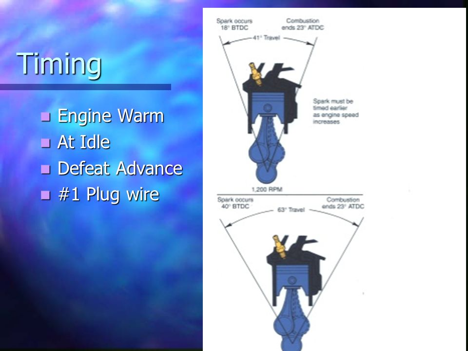 Timing Engine Warm At Idle Defeat Advance #1 Plug wire
