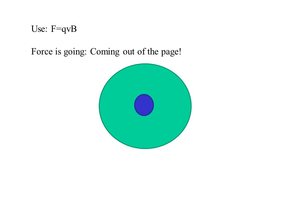 Use: F=qvB Force is going: Coming out of the page!
