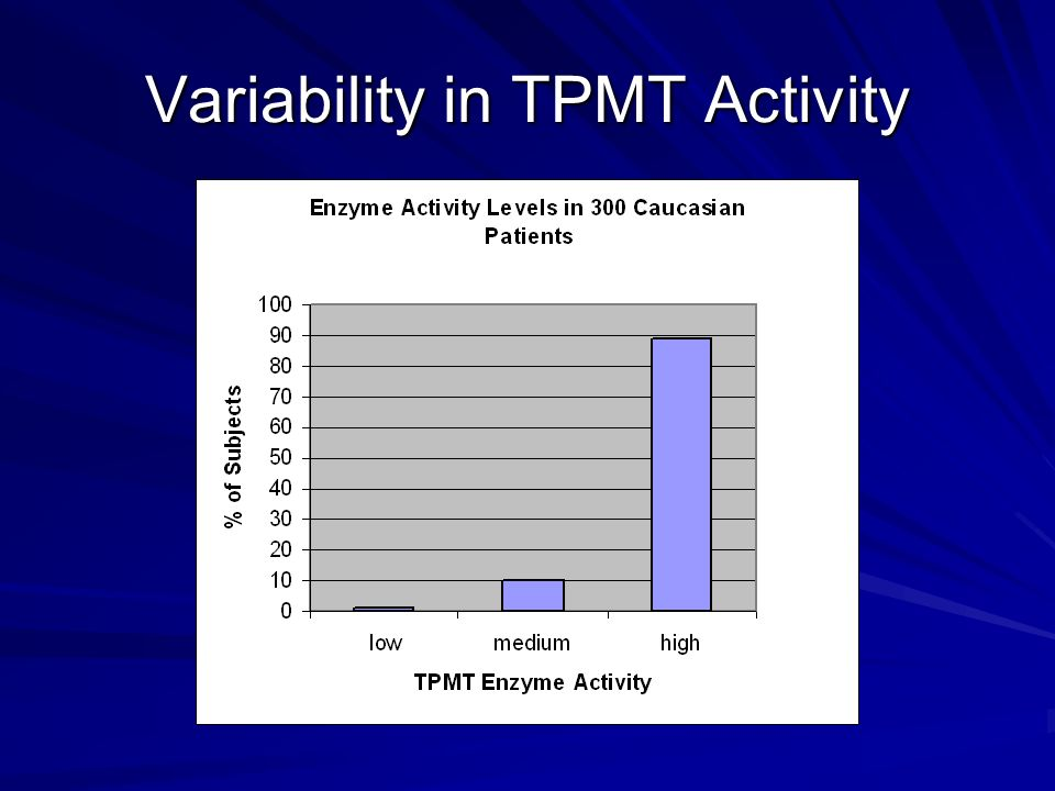 Variability in TPMT Activity