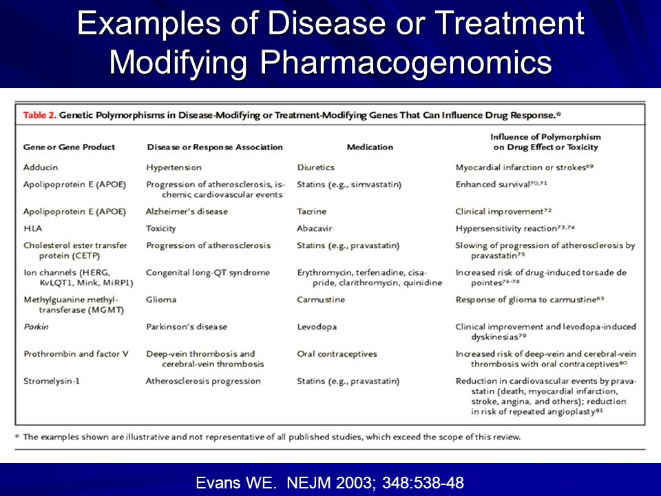 Examples of Disease or Treatment Modifying Pharmacogenomics