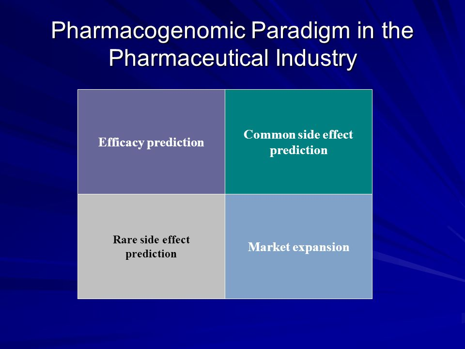 Pharmacogenomic Paradigm in the Pharmaceutical Industry