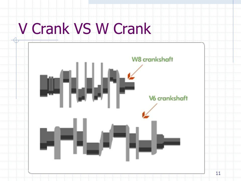 V Crank VS W Crank