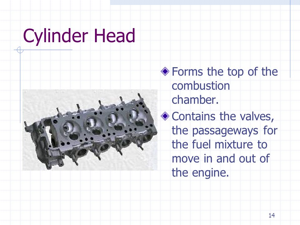 Cylinder Head Forms the top of the combustion chamber.