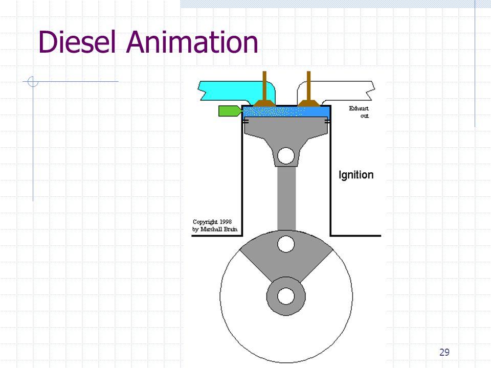 Diesel Animation
