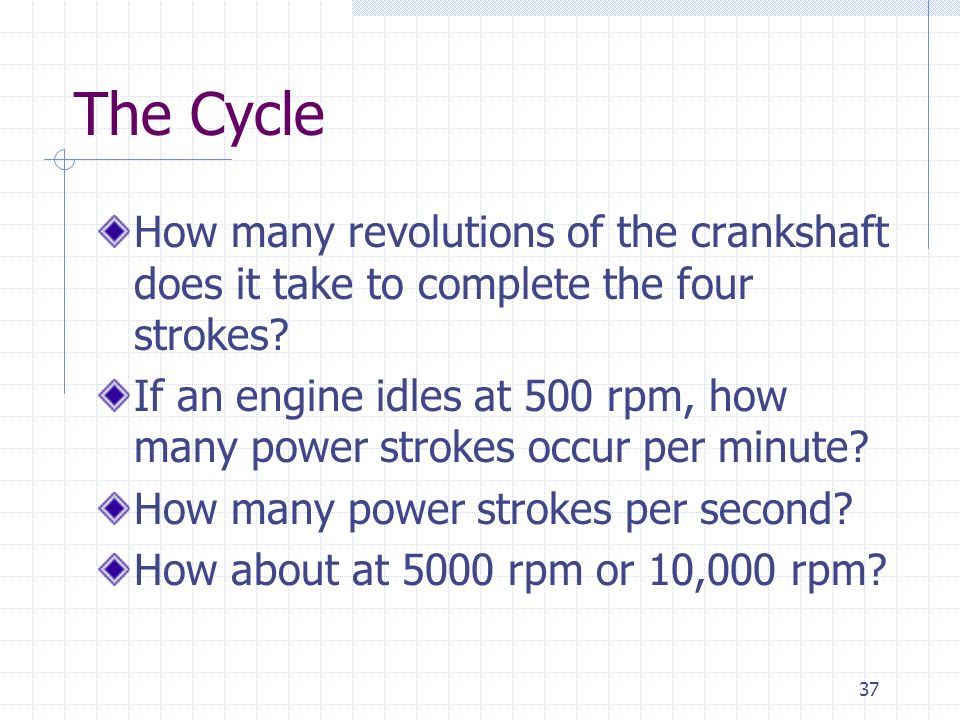 The Cycle How many revolutions of the crankshaft does it take to complete the four strokes