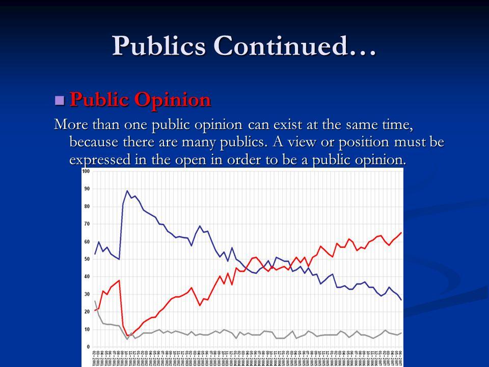 Publics Continued… Public Opinion