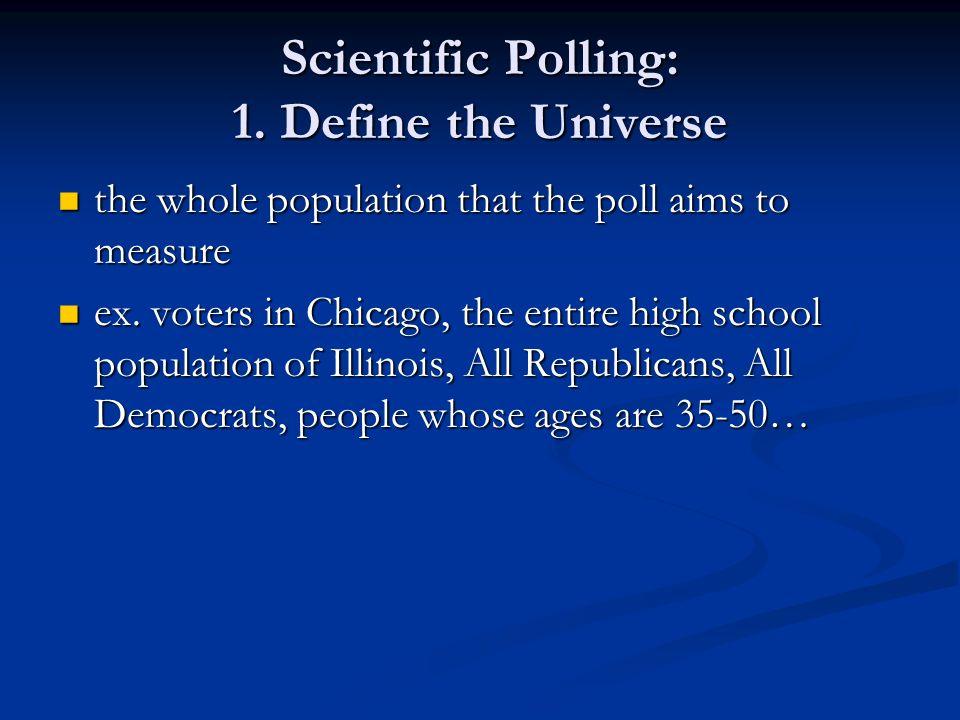 Scientific Polling: 1. Define the Universe