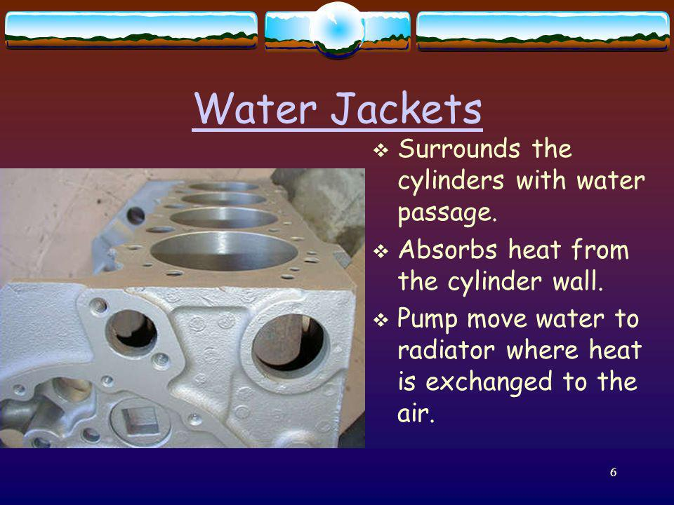Water Jackets Surrounds the cylinders with water passage.
