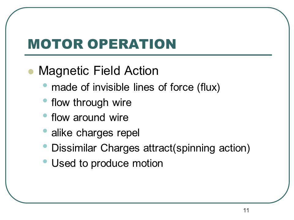 MOTOR OPERATION Magnetic Field Action