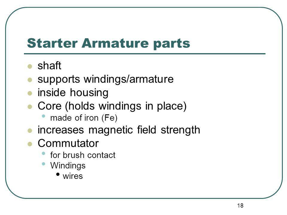Starter Armature parts