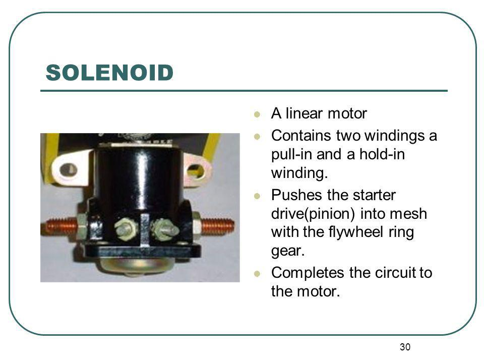 SOLENOID A linear motor