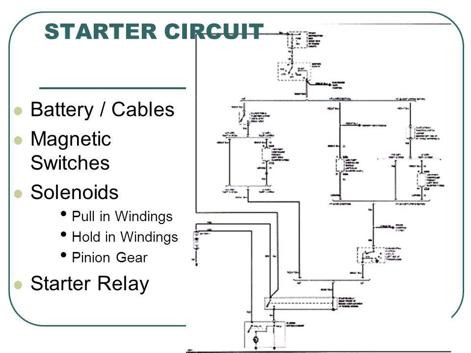 STARTER CIRCUIT Battery / Cables Magnetic Switches Solenoids