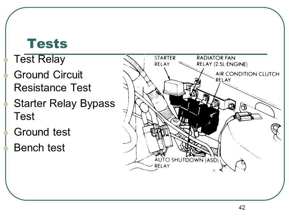 Tests Test Relay Ground Circuit Resistance Test