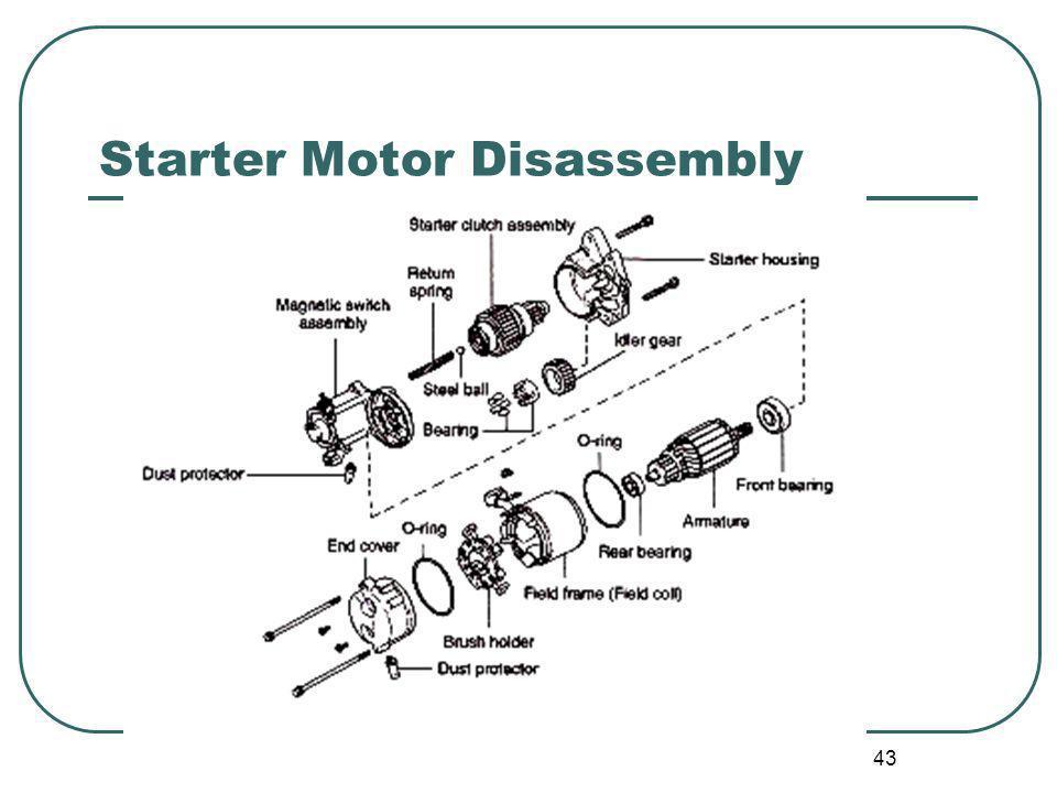 Starter Motor Disassembly