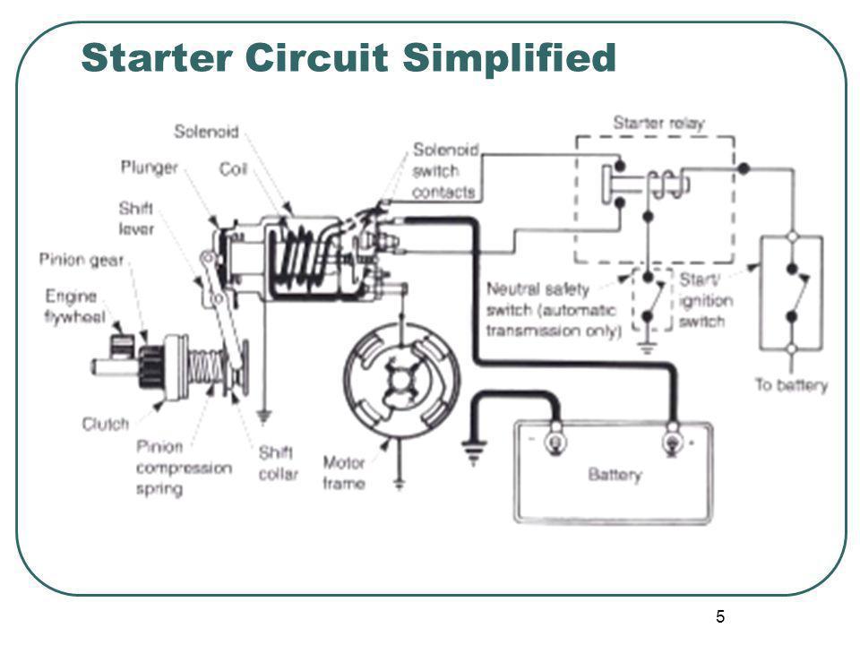 Starter Circuit Simplified
