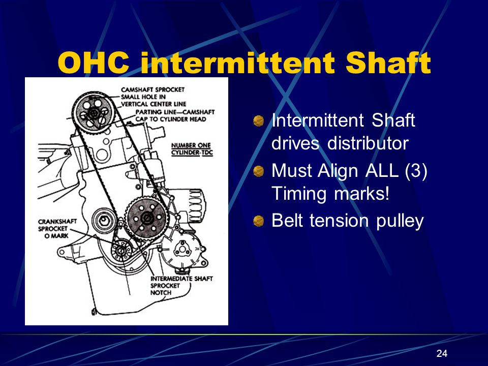 OHC intermittent Shaft