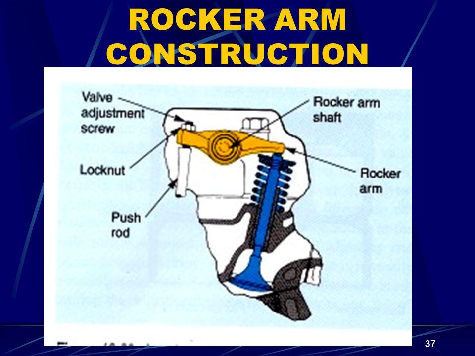 ROCKER ARM CONSTRUCTION