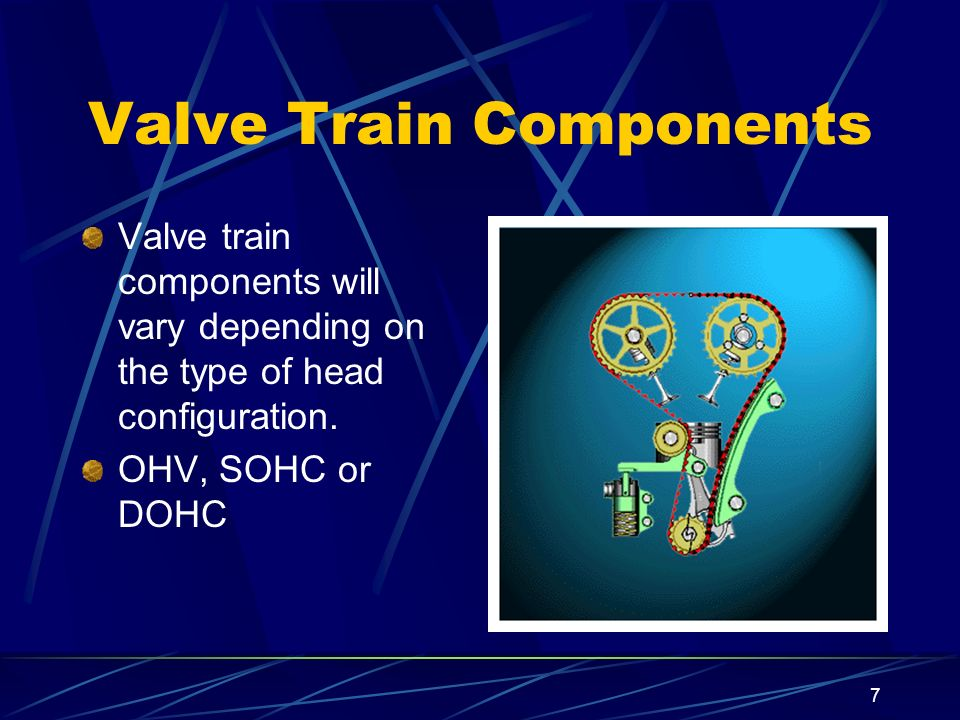 Valve Train Components