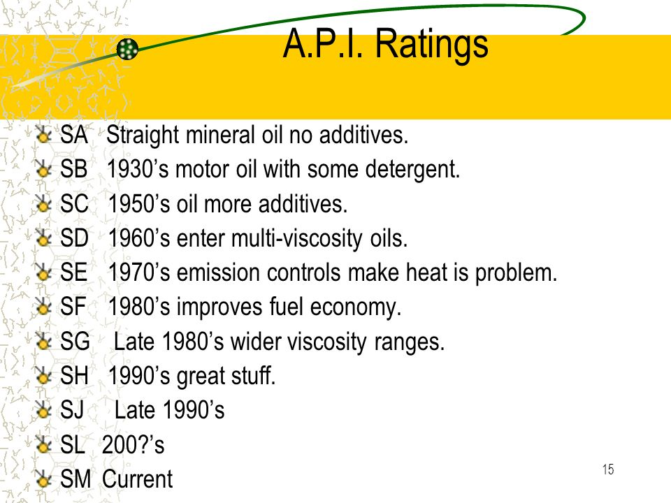A.P.I. Ratings SA Straight mineral oil no additives.