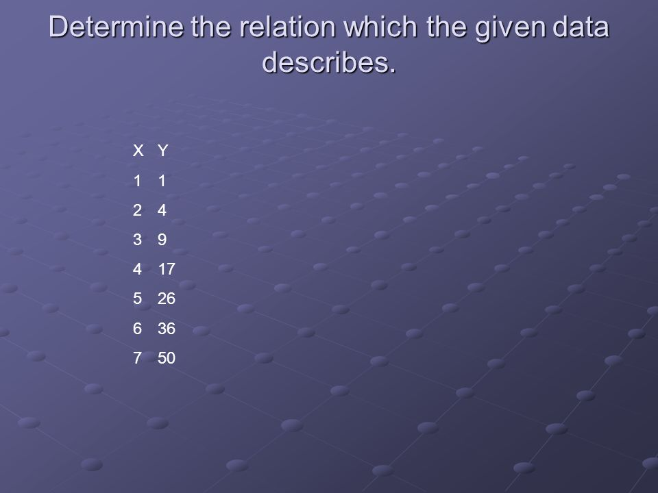 Determine the relation which the given data describes.
