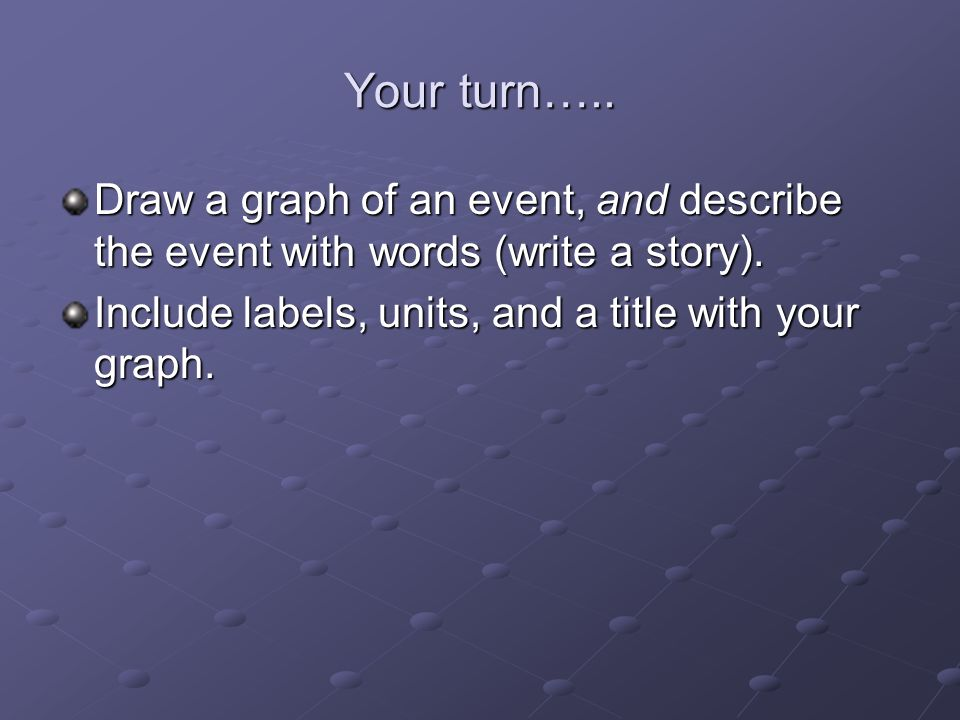 Your turn….. Draw a graph of an event, and describe the event with words (write a story).