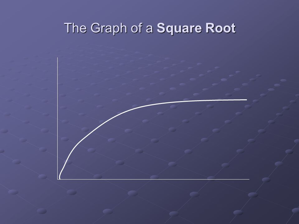 The Graph of a Square Root