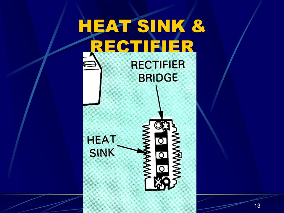 HEAT SINK & RECTIFIER