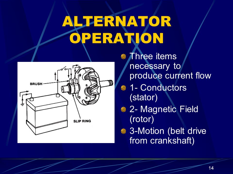 ALTERNATOR OPERATION Three items necessary to produce current flow
