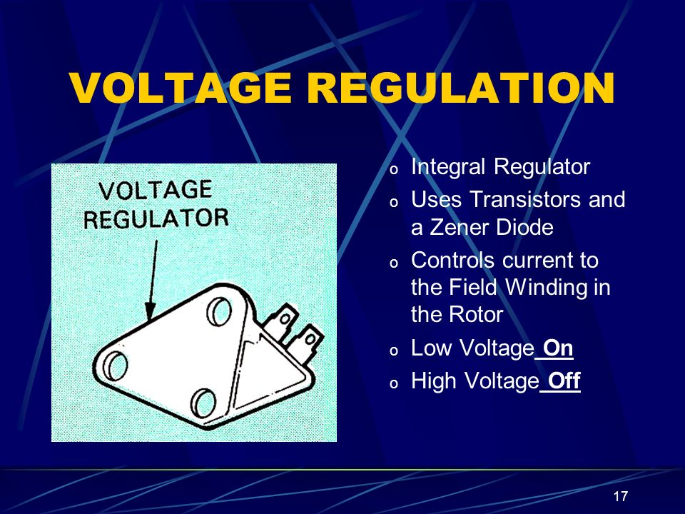 VOLTAGE REGULATION Integral Regulator