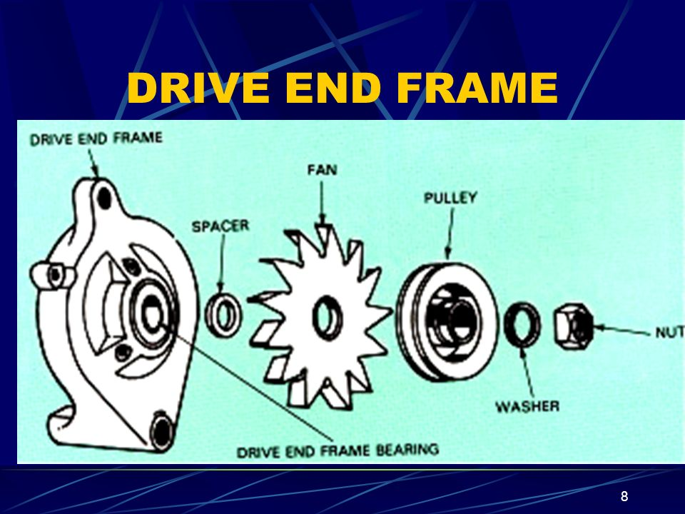 DRIVE END FRAME