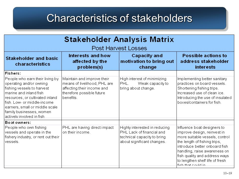 stakeholder management and its contribution to project success construction essay Project success and failure is related to stakeholders' perceptions of the value created by the project and the nature of their relationship with the project team this dissertation demonstrates a link between the successful management of the relationships between the project and its stakeholders, and the stakeholder's assessment of a .