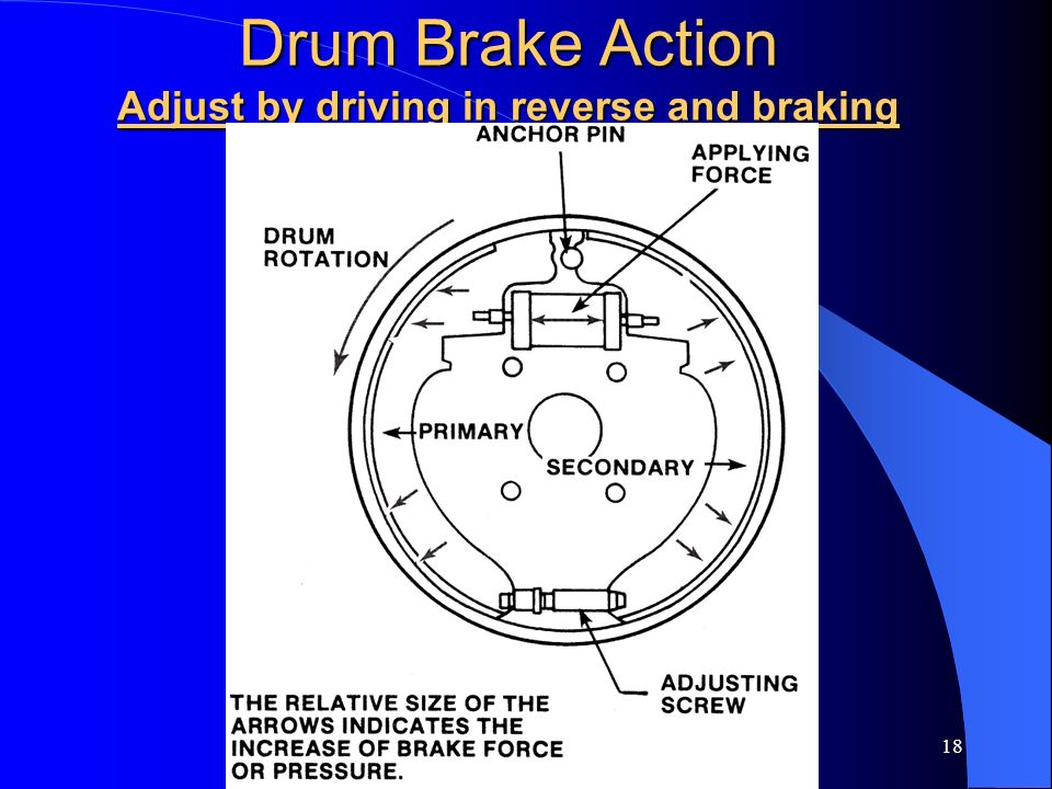Drum Brake Action Adjust by driving in reverse and braking