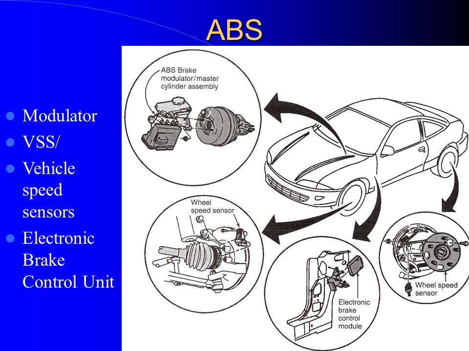 ABS Modulator VSS/ Vehicle speed sensors Electronic Brake Control Unit