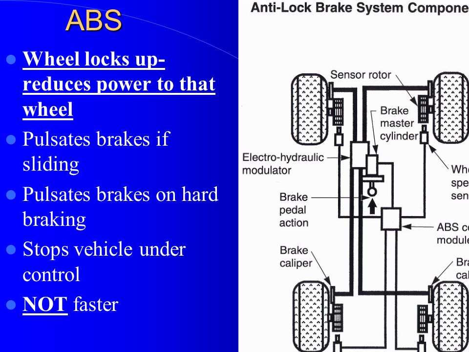 ABS Wheel locks up-reduces power to that wheel