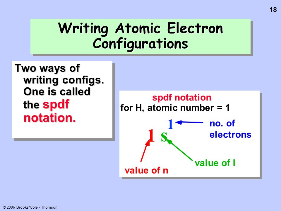 Writing Atomic Electron Configurations