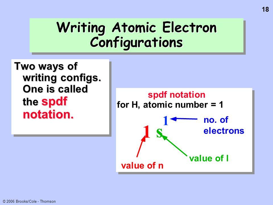 Writing Atomic Electron Configurations